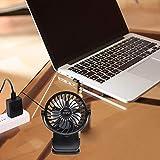 Longshow Desk Fan, Rechargeable 2500mAh Battery