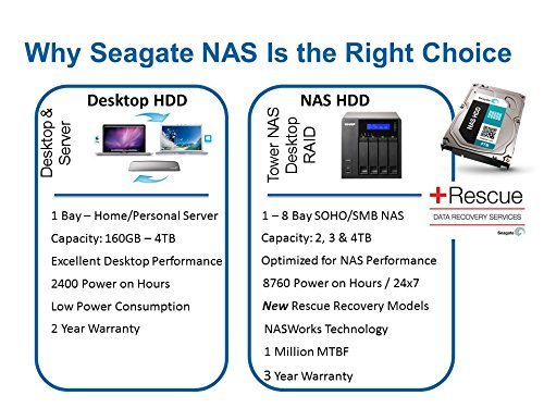 (Old Model) Seagate 4TB NAS HDD SATA 64MB Cache 3.5-Inch Internal Bare Drive (ST4000VN000) by Seagate (Image #3)