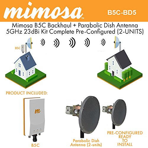 Mimosa B5C Backhaul GPS MIMO PoE + Dish Antenna 5GHz 23dBi Pre-Configured 2UNITS by Mimosa Networks
