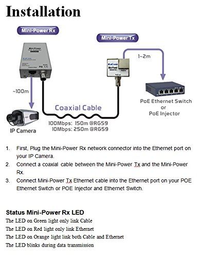 Buy 1Pair PoE Ethernet Extender Over Coaxial Cable (EoC) for IP ...