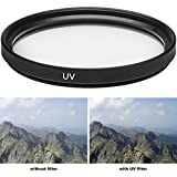 95mm HD MC UV Filter For: Schneider PC-TS Super-Angulon 2.8/50 HM, 95mm UV Filter, 95 mm UV Filter