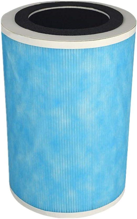 Anjuley - Filtro de purificador de Aire Original para Xiaomi 1/2 ...