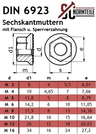 - SC603 // SC6923 25 St/ück - Vollgewinde mit Sperrverzahnung V2A DIN 603 // DIN 6923 - M6x50 - Edelstahl A2 Flachrundschrauben//Schlossschrauben mit Flanschmuttern