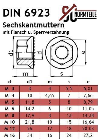 50 STK M3 Sechskantmuttern mit Flansch und Sperrverzahnung Flanschmutter DIN 6923 Mutter M3 Edelstahl A2