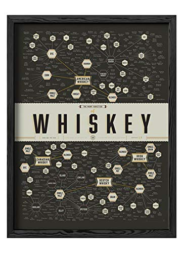 The Very Many Varieties of Whiskey Poster Print by Pop Chart - 18'' x 24'' - Black Framed Poster ()