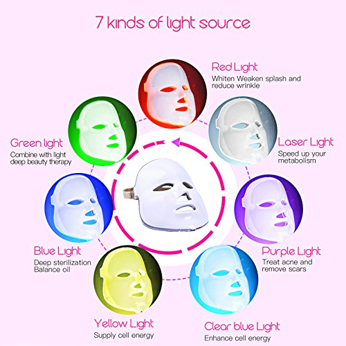 Phototherapy Trichromatic Color LED Mask Instrument Cold Light LED electronic Mask Instrument Professional Beauty Rejuvenation Instrument Therapy Facial Skin Care Mask Device by Simpled (Image #5)