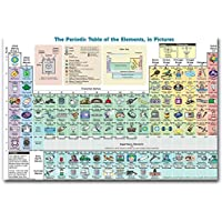 Art Print Hot New Elements Periodic Table Knowledge Chart Collage 14x21 24x36 27x40 Inch Silk Poster Wall Canvas Decoration X-42 : 8x12 inch