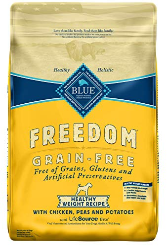 Blue Buffalo Freedom Grain Free Recipe for Dog, Healthy Weight Chicken Recipe, 24 lb