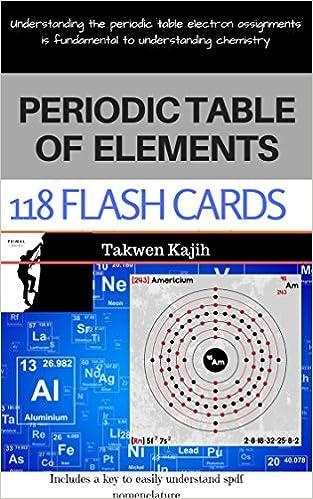 Periodic table of elements chemistry flashcards takwen kajih flip to back flip to front urtaz Images
