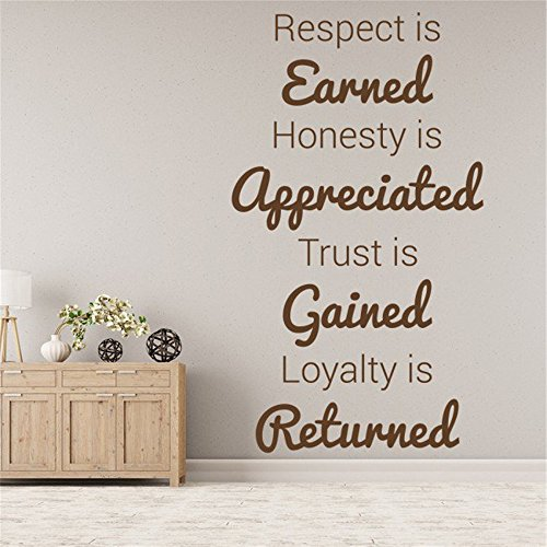 passks Wall Decal Sticker Art Mural Home Decor Quote Respect is earned honesty is appreciated for living room