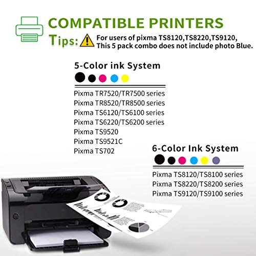 10 PK Printer Ink Compatible for Canon PGI-280 CLI-281 TR8520 TR7500 TR7520