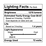 GE Lighting 70284 Soft White Long Life 72-watt (100-Watt Replacement), 1270-Lumen A19 Light Bulb with Medium Base, 4-Pack