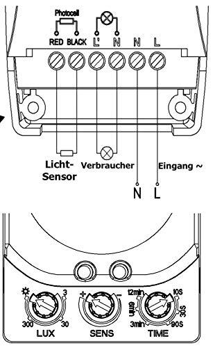 Einbau in Leuchten LED geeignet Schr/änken /Ø7mm Einbau HF Mini Bewegungsmelder 360/° Hohldecken