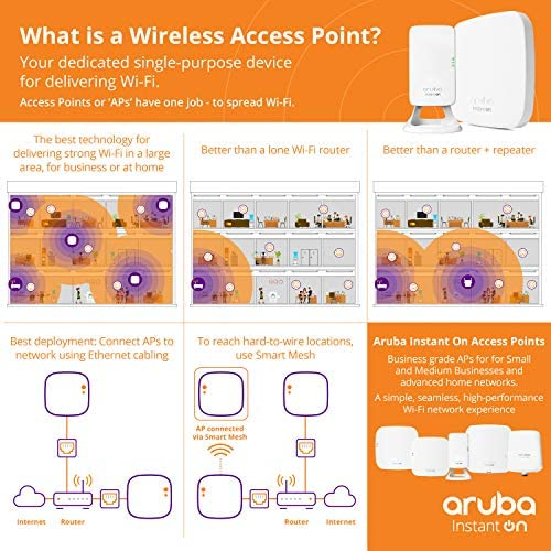 Aruba Instant On AP22 .11ax 2x2 WiFi Access Point | US Model | Power Source no longer Included (R4W01A)