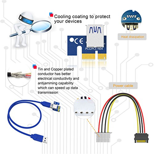 [6-Pack] VICTONY 4 Pin PCIe Riser Mining Card PCI-E 16x to 1x Powered Riser Adapter Card w/60cm USB 3.0 Extension Cable & MOLEX to SATA Power Cable-GPU Riser Extender Cable- Ethereum Mining ETH by VICTONY (Image #3)