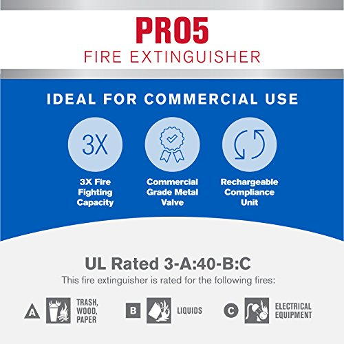 Buy home fire extinguisher reviews