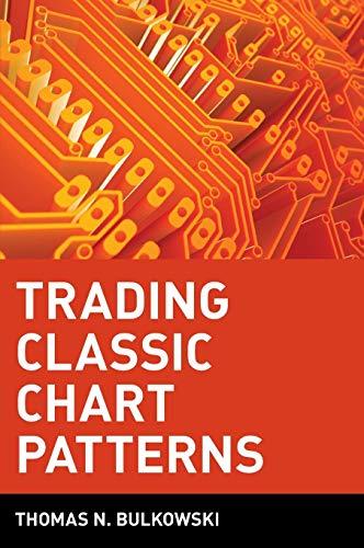 Trading Classic Chart Patterns (Encyclopedia Of Chart Patterns By Thomas Bulkowski)
