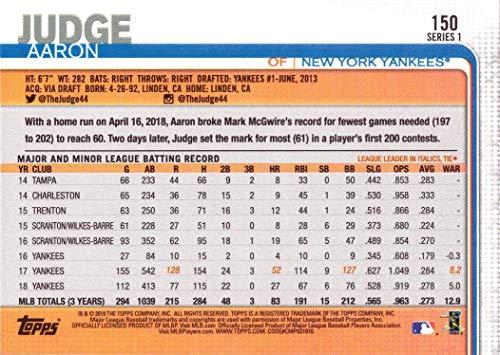 2019 Topps #150 Aaron Judge Baseball Card New York Yankees