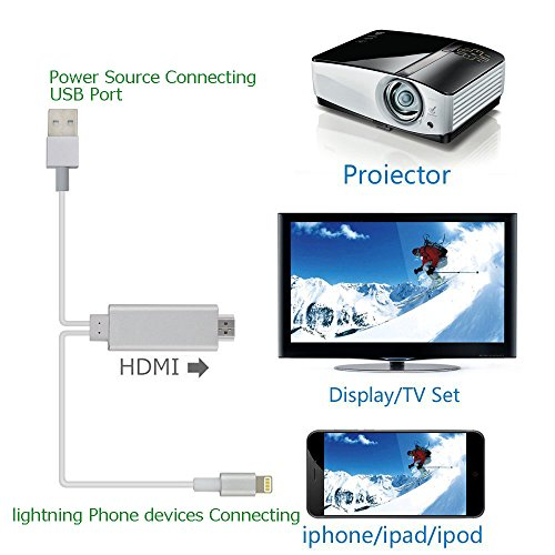 YEHUA Compatible from iPhone/iPad to HDMI/Monitor/ Projector 1080P Digital AV Cable Portable Mirroring Screen to HDMI Adapter by Yehua (Image #8)