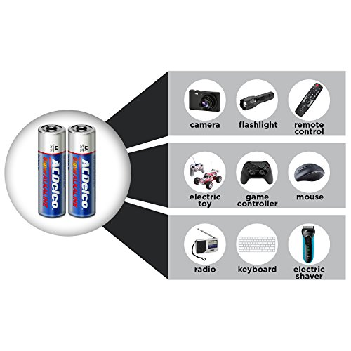 Buy cheap aa batteries