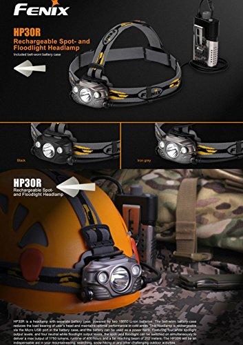 Fenix HP30R 1750 Lumen CREE LED Headlamp with 2 X Fenix 18650 Li-ion rechargeable batteries by Fenix (Image #1)