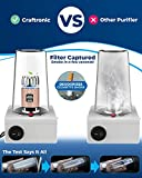 Craftronic Car Air Purifier with USB Car Charger 2