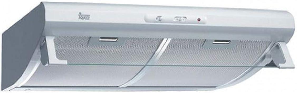 Teka classic - Campana c6420-w blanco clase de eficiencia energetica e: Amazon.es: Hogar