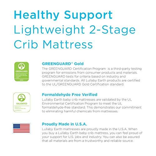 Lullaby Earth Non-Toxic 2-Stage Crib Mattress | 100% Waterproof - No PU Foam - No Flame Retardants Sleep Healthy Grow Healthy