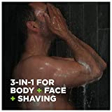 Dove Men+Care Body and Face Bar to Clean and