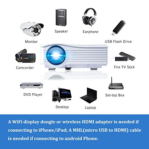 Deeplee dp36 led lcd mini projector specs comparison for Best small projector reviews