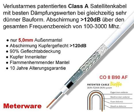 Bieffe, Cavi CO 8 B90 AF, Cavo coassiale, 5.0 mm, 120 dB, bianco, set di cavi, classe A, venduto al metro Cavi CO 8B90 AF 5.0mm 120dB