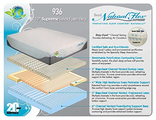 boyd latex mattress