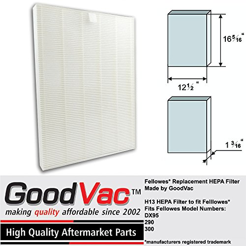 Fellowes AeraMax 300 HEPA Air Purifier Replacement Filter by GoodVac