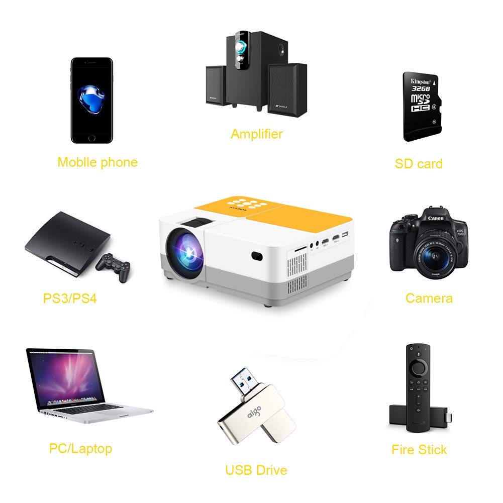 TUREWELL H3 Projector Video Projector 3600 Lumens Native 720P LCD Mini Projector 180'' 55000 Hours Support 2K HDMI/VGA/AV/USB/SD Card/Headphone Compatible with Fire TV Stick/Home Theater/PS4 by TUREWELL (Image #9)