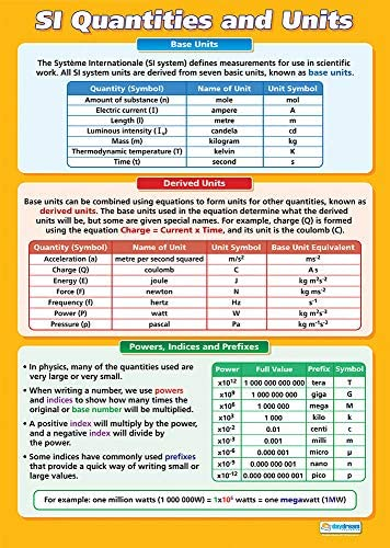 SI Quantities and Units | Science Posters | Gloss Paper Measuring 33\u201d x 23.5\u201d | STEM Charts for The Classroom | Education Charts by Daydream Education