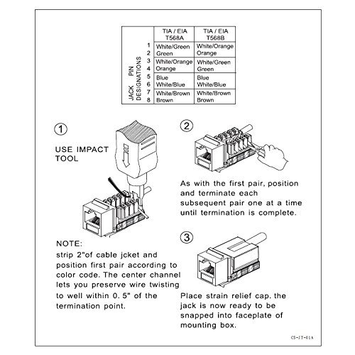 Amazon Com Ul Listed Vce 10 Pack Cat6 Rj45 90 Degree Keystone