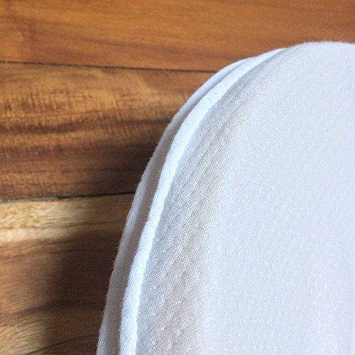 babybay Dry Comfort Mattress Protector