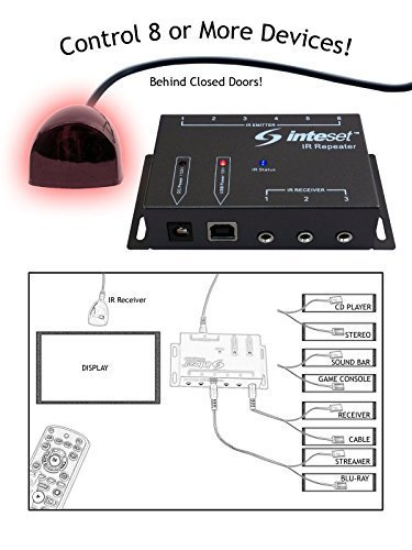 Remote Receiver Shield - Inteset IR Remote Control Repeater - Extender - Emitter to Control up to 8 Hidden A/V Devices like Cable Boxes, Xbox One, Roku, Apple TV, Nvidia Shield and others