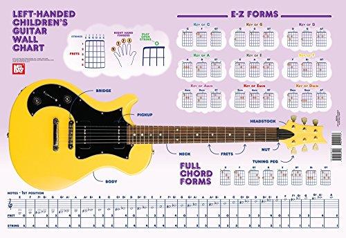 (Mel Bay Left-Handed Children's Guitar Wall Chart)