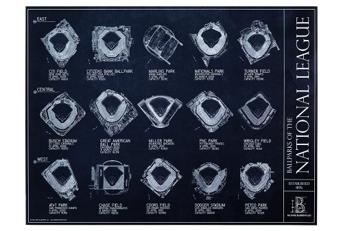 Ballparks of the National League Blueprint Style Poster
