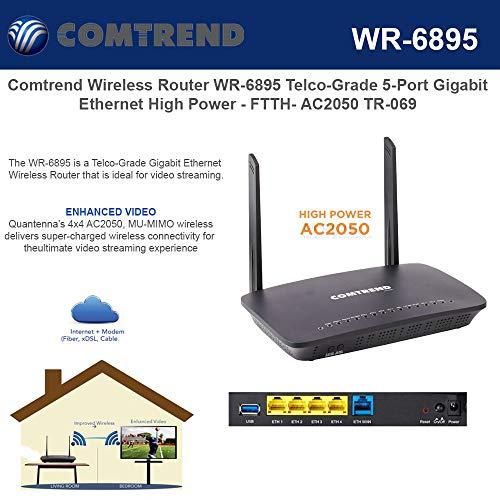 Comtrend WR-6895 Telco Wireless Router High Power (400mW), 5-Port Gigabit Switch