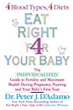 Eat Right for Your Baby, Catherine Whitney and Peter J. D'Adamo, 0425196143