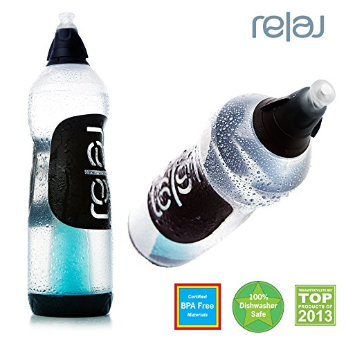 Relaj Pro Water Bottle - for Sports: Cycling, Running, Hiking, Yoga and More - Inset Grips: Easier to Hold - Fits Bike Cages, Bottle Holders - BPA Free & Spill Proof for Kids
