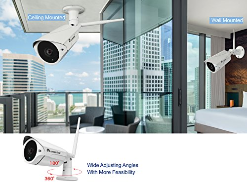 Luowice Audio Wireless Security Camera System With 11