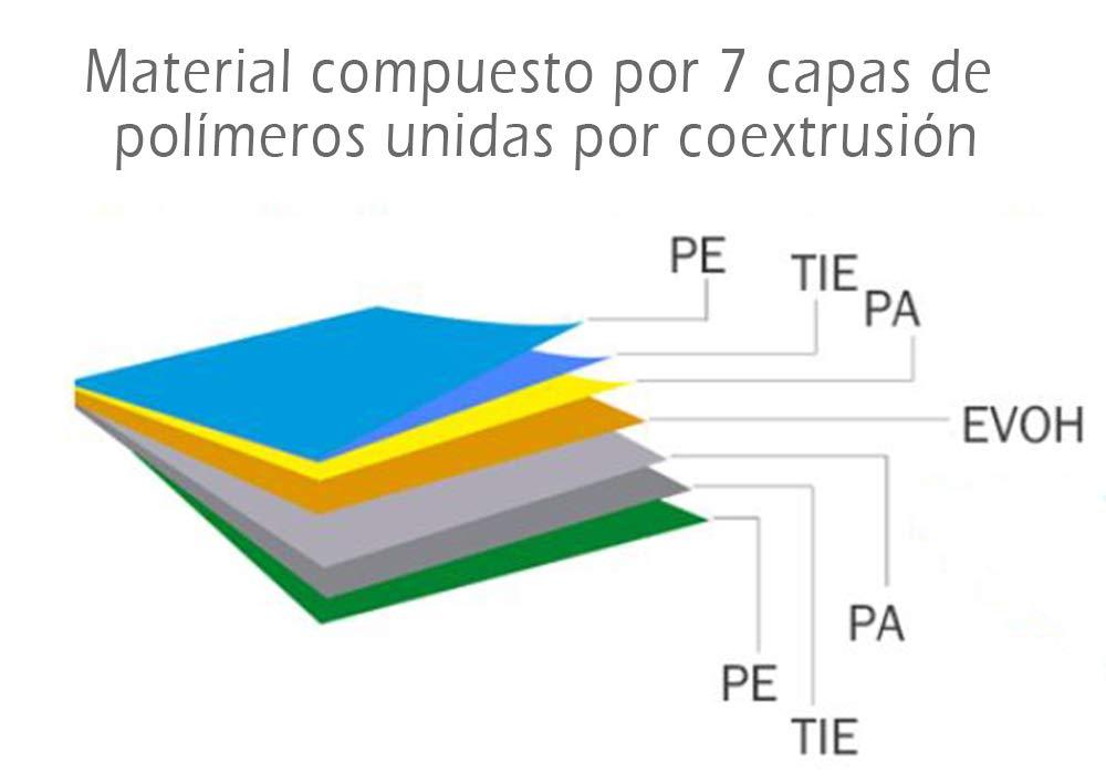 VITAL VAC 3 Rollos Gofrados 20x500 cm para Bolsas de Envasadora al Vacío Doméstica Silvercrest, Jata, Cecotec...: Amazon.es: Hogar