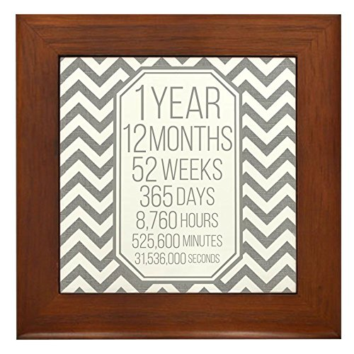 CafePress - 1 Year (Gray Chevron) - Framed Tile, Decorative Tile Wall Hanging ()