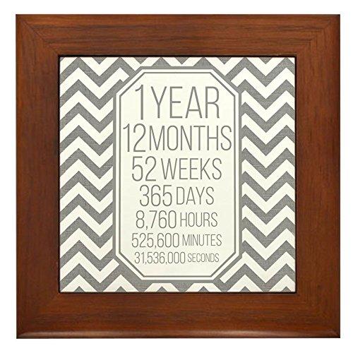 CafePress - 1 Year (Gray Chevron) - Framed Tile, Decorative Tile Wall Hanging - Hope Framed Tile