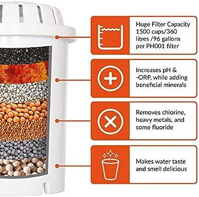 Carga PH Agua Alcalina Ionizador Purificador de máquina – Encimera ...