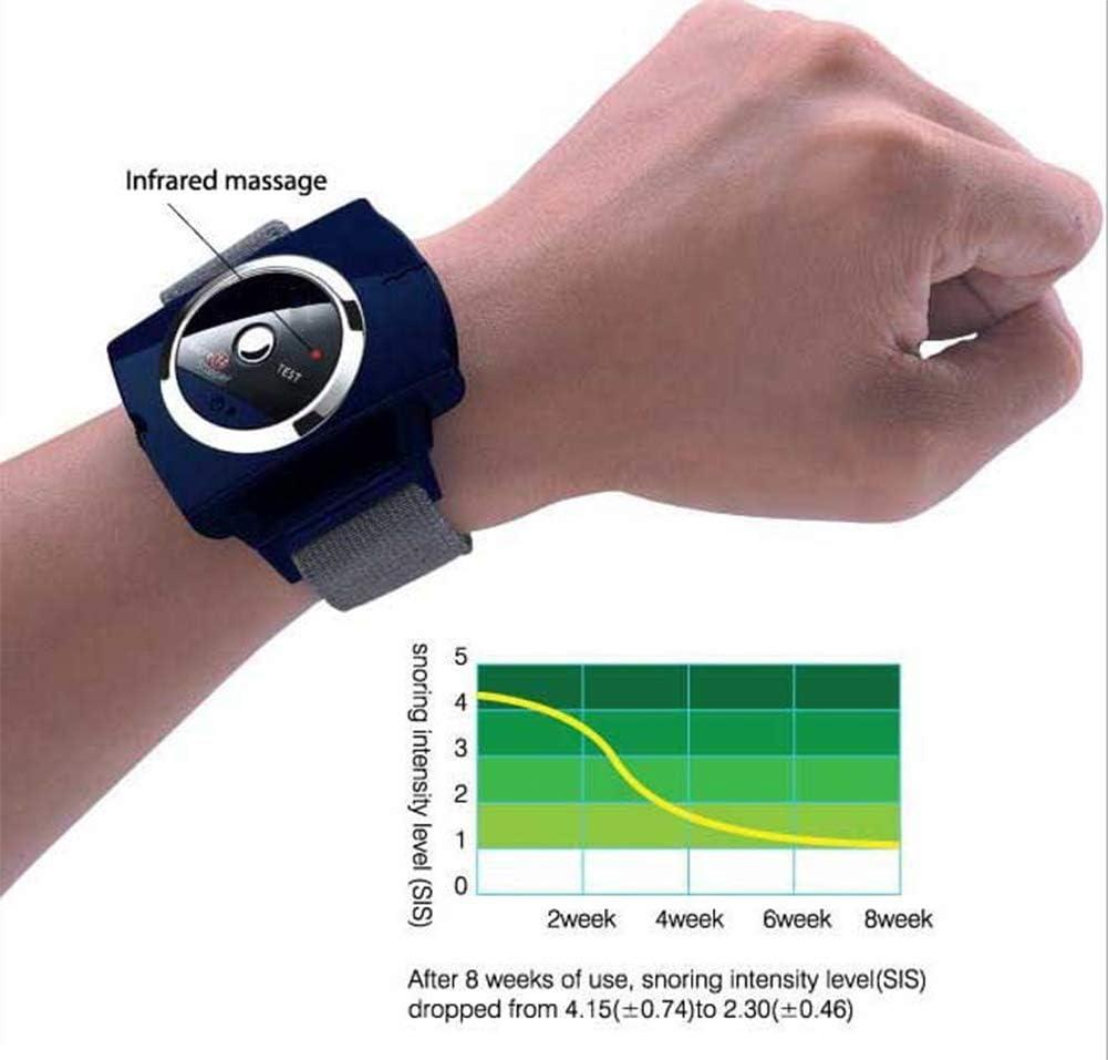 YXMxxm Anti Snoring Wristband Strap - Effective Snoring Solution - Biofeedback Sensor Anti-Snoring Devices,Snore Silencer(Blue): Health & Personal Care