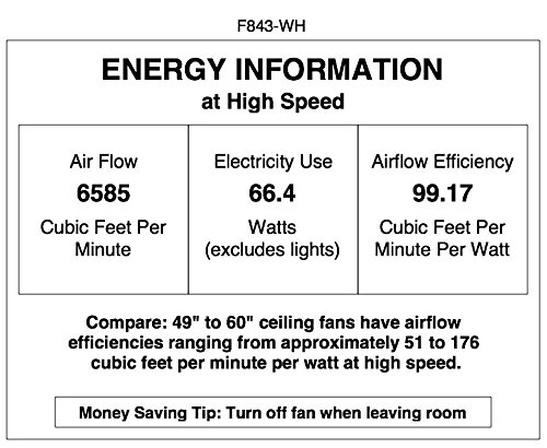 Minka Aire F843-WH Wave White 52 Ceiling Fan